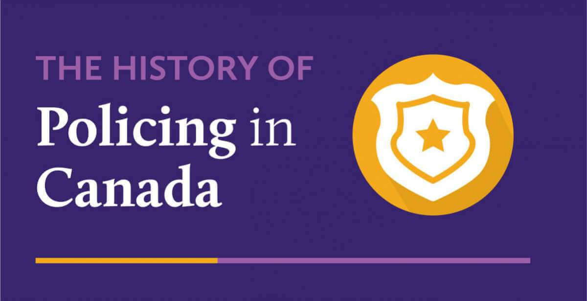 The History of Policing in Canada Infographic